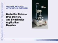 Controlled Release, Drug Delivery and Bioadhesion