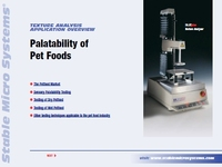 Palatability of Pet Foods